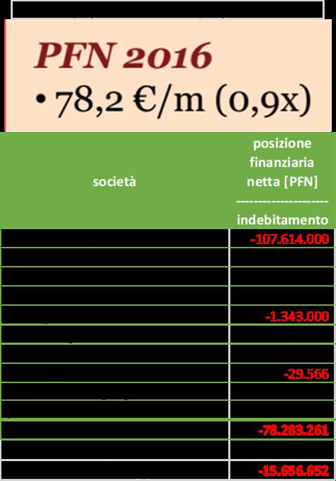 PFN MNL