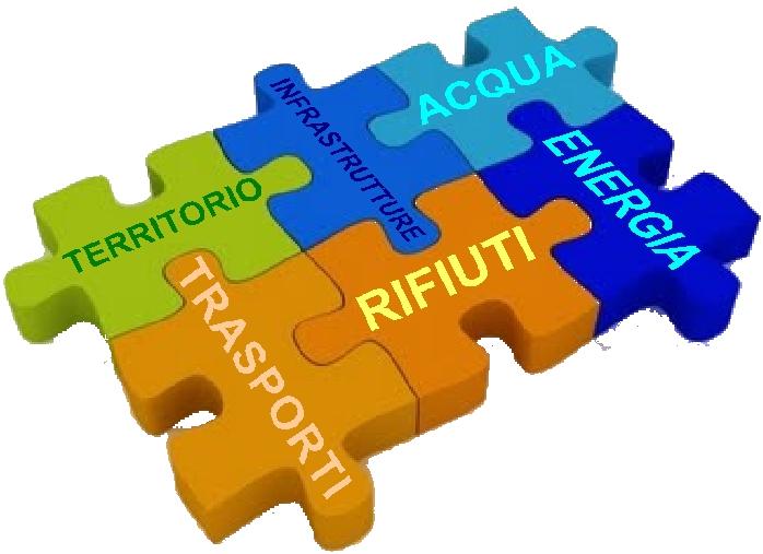 servizi pubblici puzzle